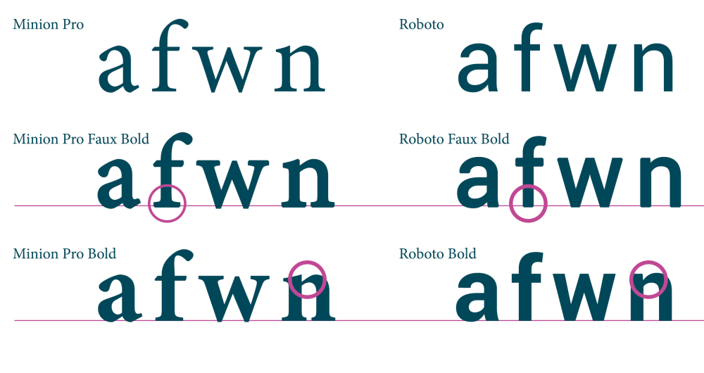 image showing faux bold of roboto font compared to real bold, there is little difference